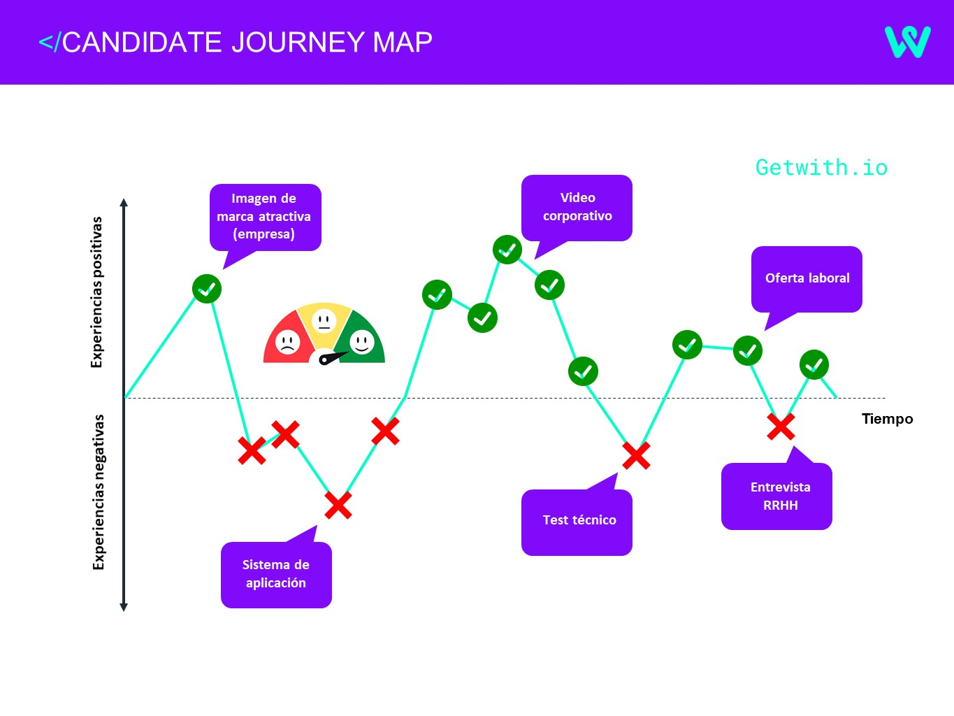 candidate-journey-map