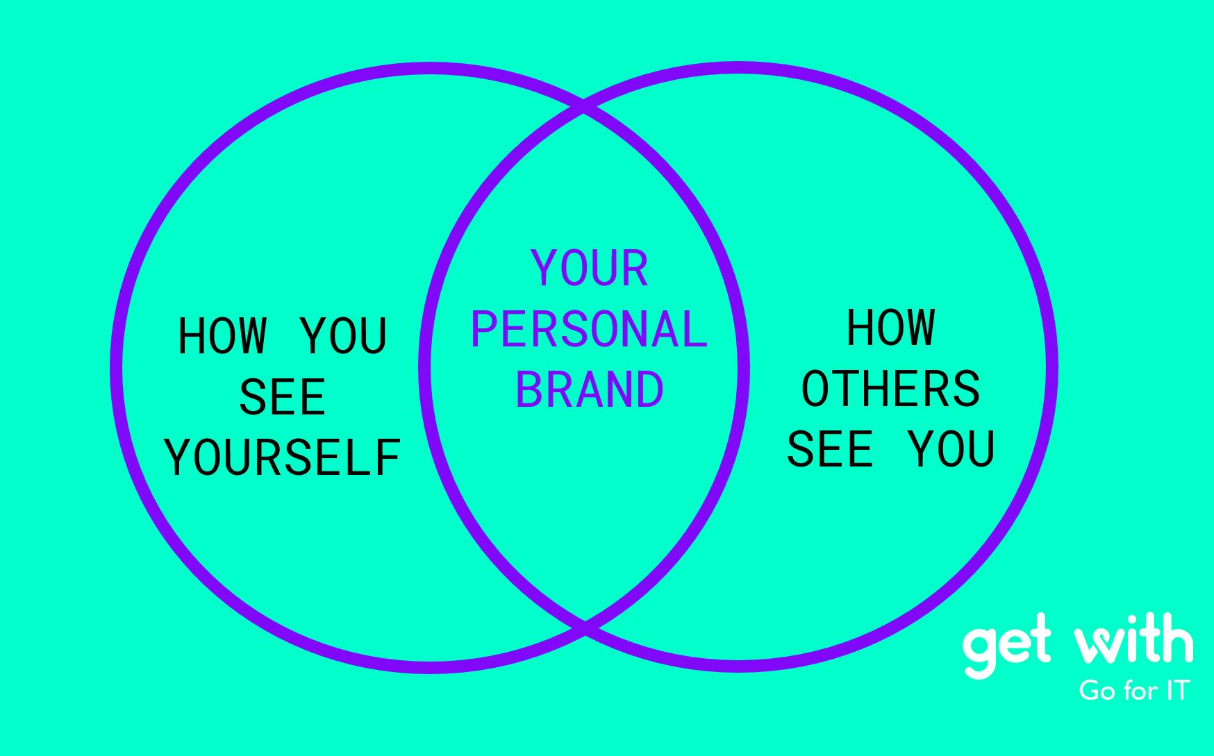 your-personal-brand