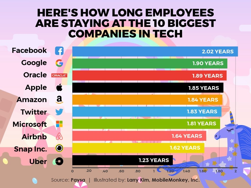 rotation-most-popular-companies